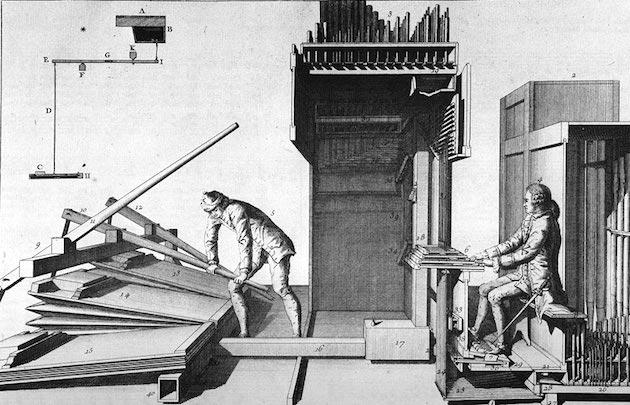 dom bedos orgue